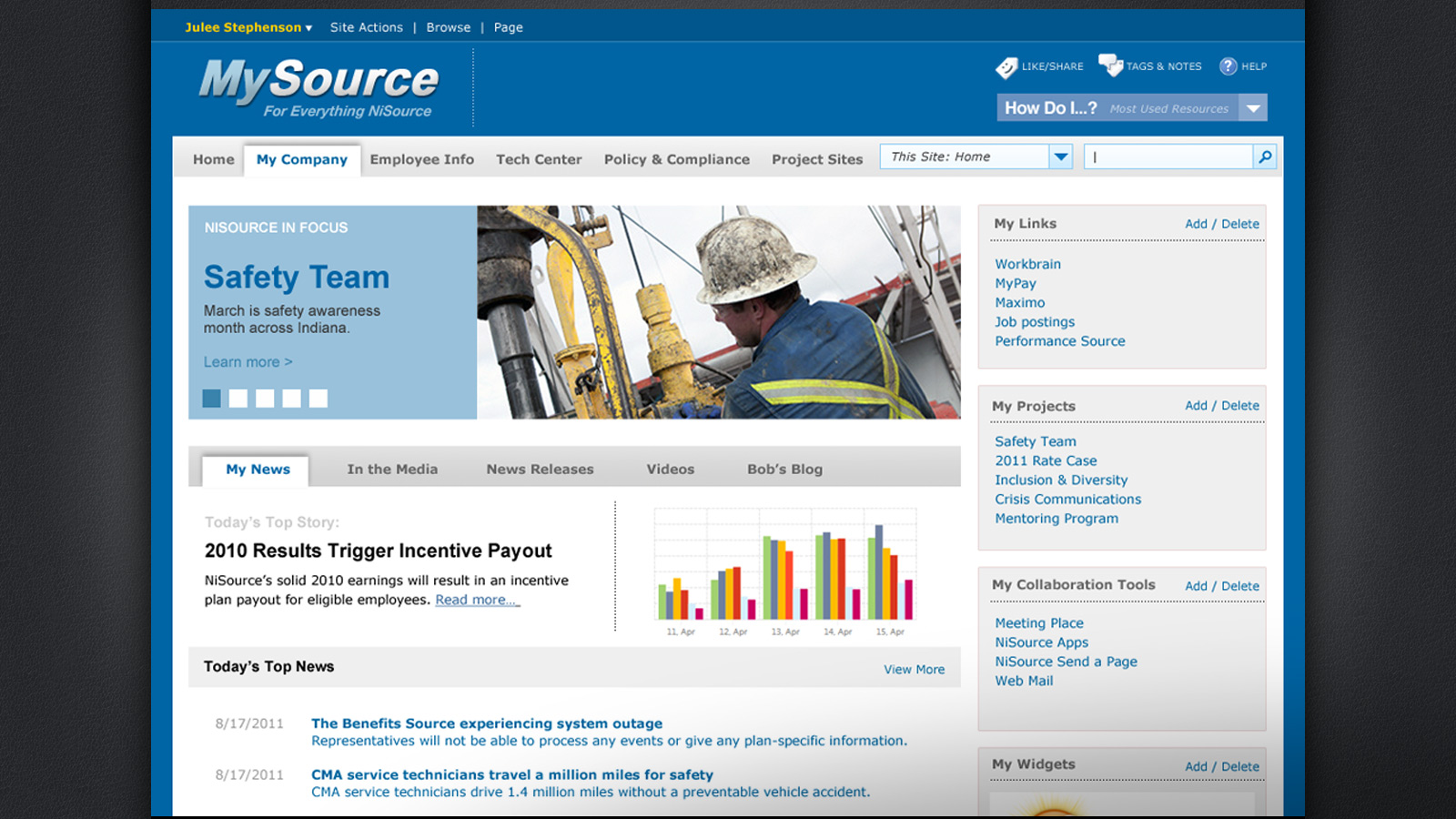 Beautiful Web Mysource. New_insite_home2. Leadingpropertydeveloper_thumb.  Newsgatorexample. Intranet Design3